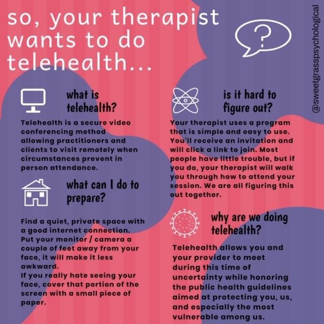 telehealth explained